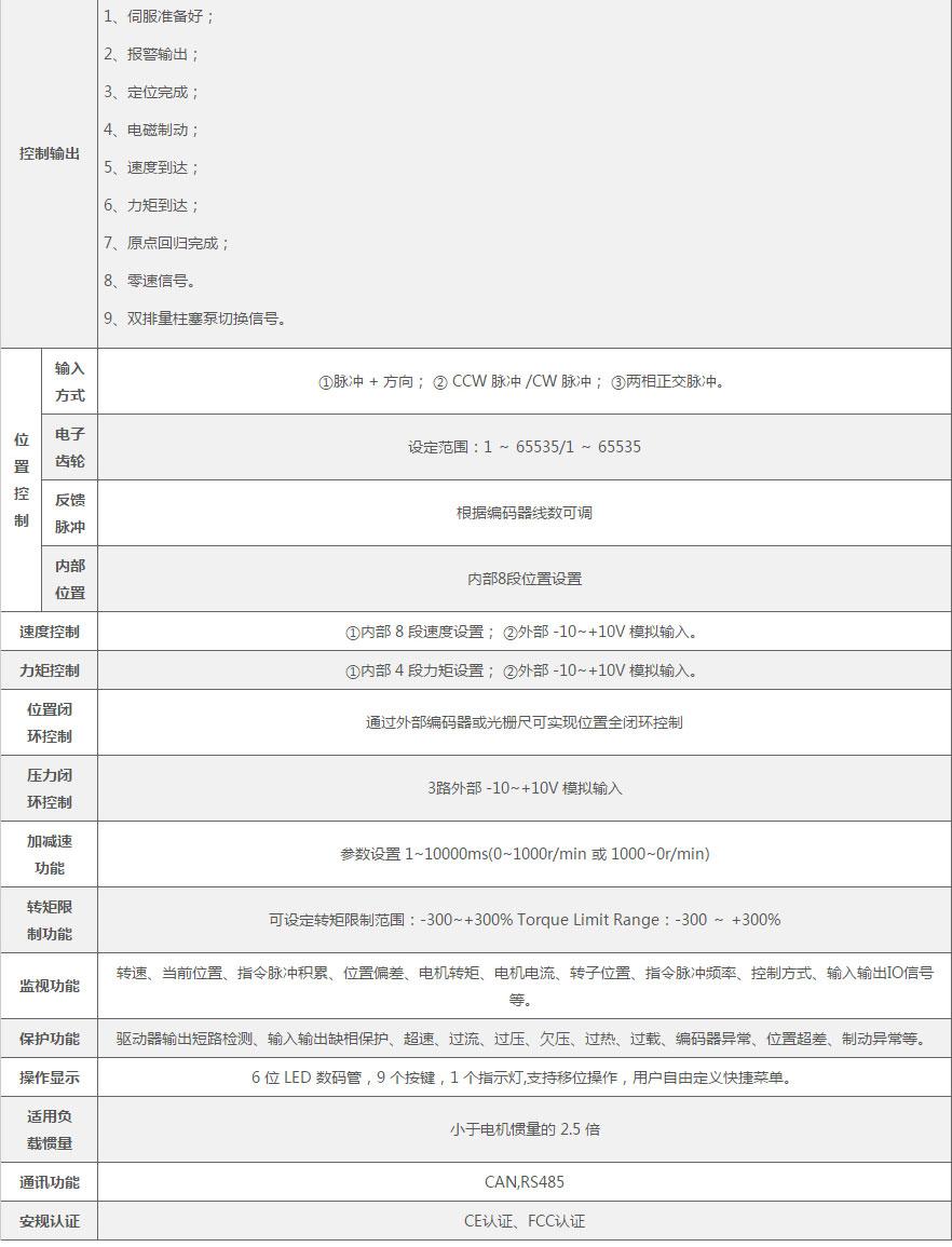 大功率伺服驱动器厂家-伊莱斯大功率伺服驱动器代理商13316450013
