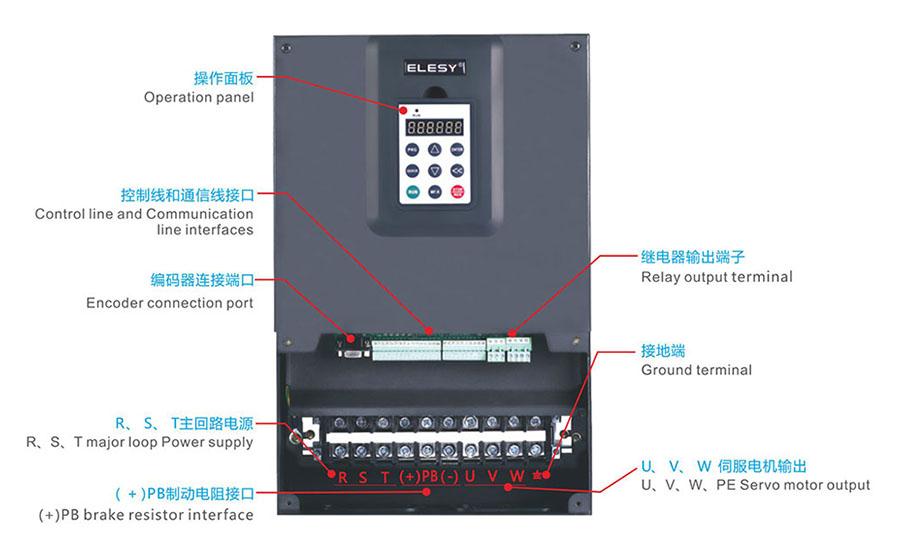 国产大功率交流伺服驱动器厂家,伊莱斯ESDD-150系列伺服驱动器介绍