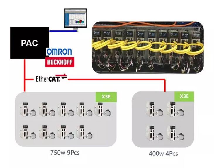 串焊机伺服系统,串焊机自动化解决方案