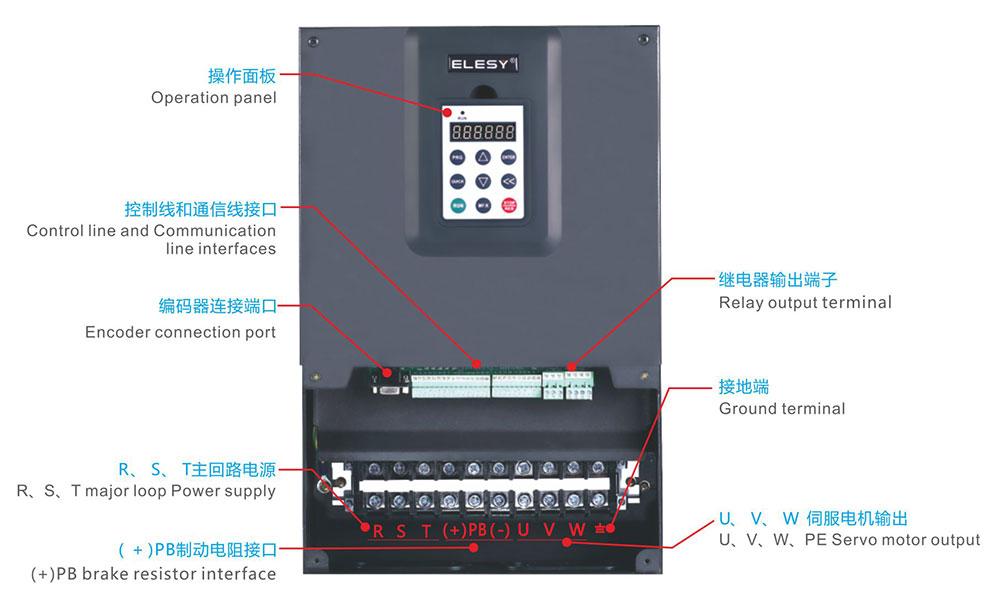 国产大功率伺服驱动器厂家-广东伊莱斯电机有限公司,专注大功率伺服电机和大功率伺服驱动器。