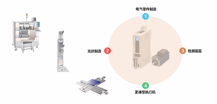 禾川伺服驱动器D3E系列应用领域-小型高精密设备