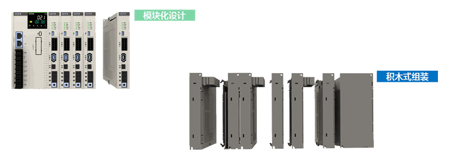 禾川伺服驱动器X3E一体机产品特点:模块化设计,积木式组装,机柜布线简化,节省工时