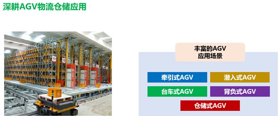禾川D3E低压伺服驱动器与X2低压伺服电机行业应用