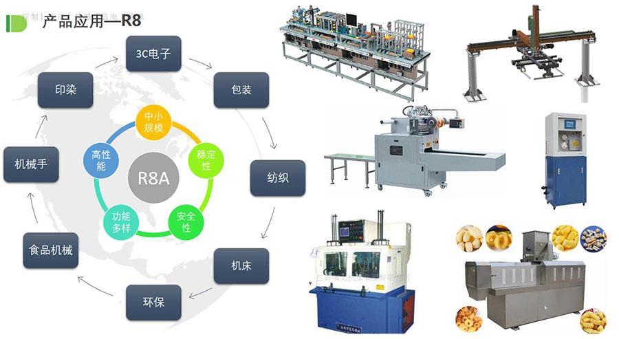 禾川PLC R8A应用领域